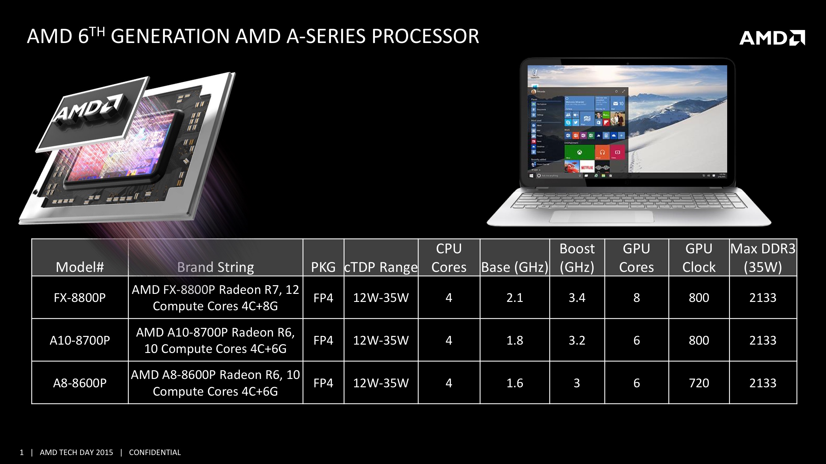 Sixth time lucky: AMD details the Carrizo APU   Ars Technica