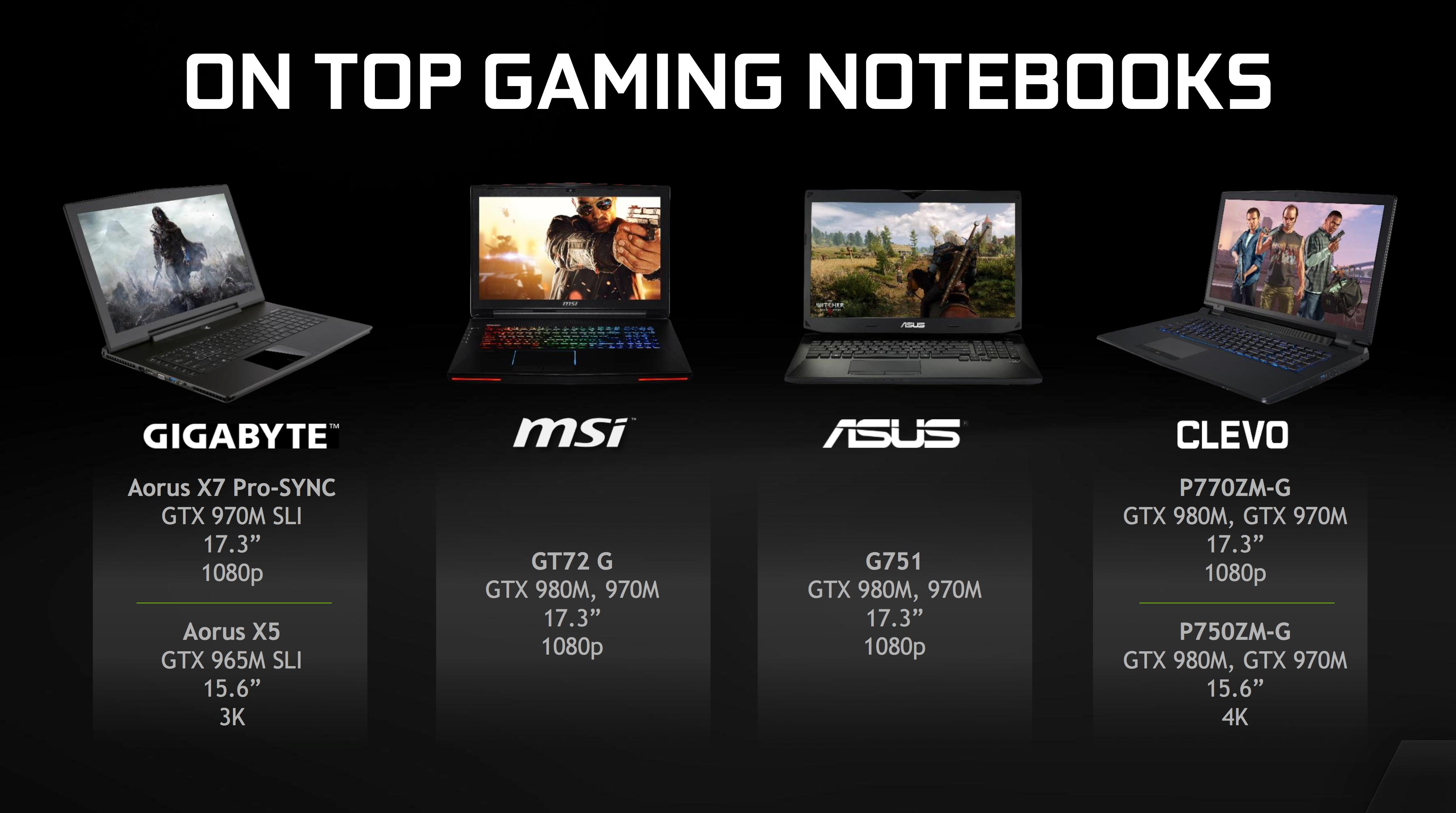 Nvidia announces G-Sync for laptops, reveals low-level tech details