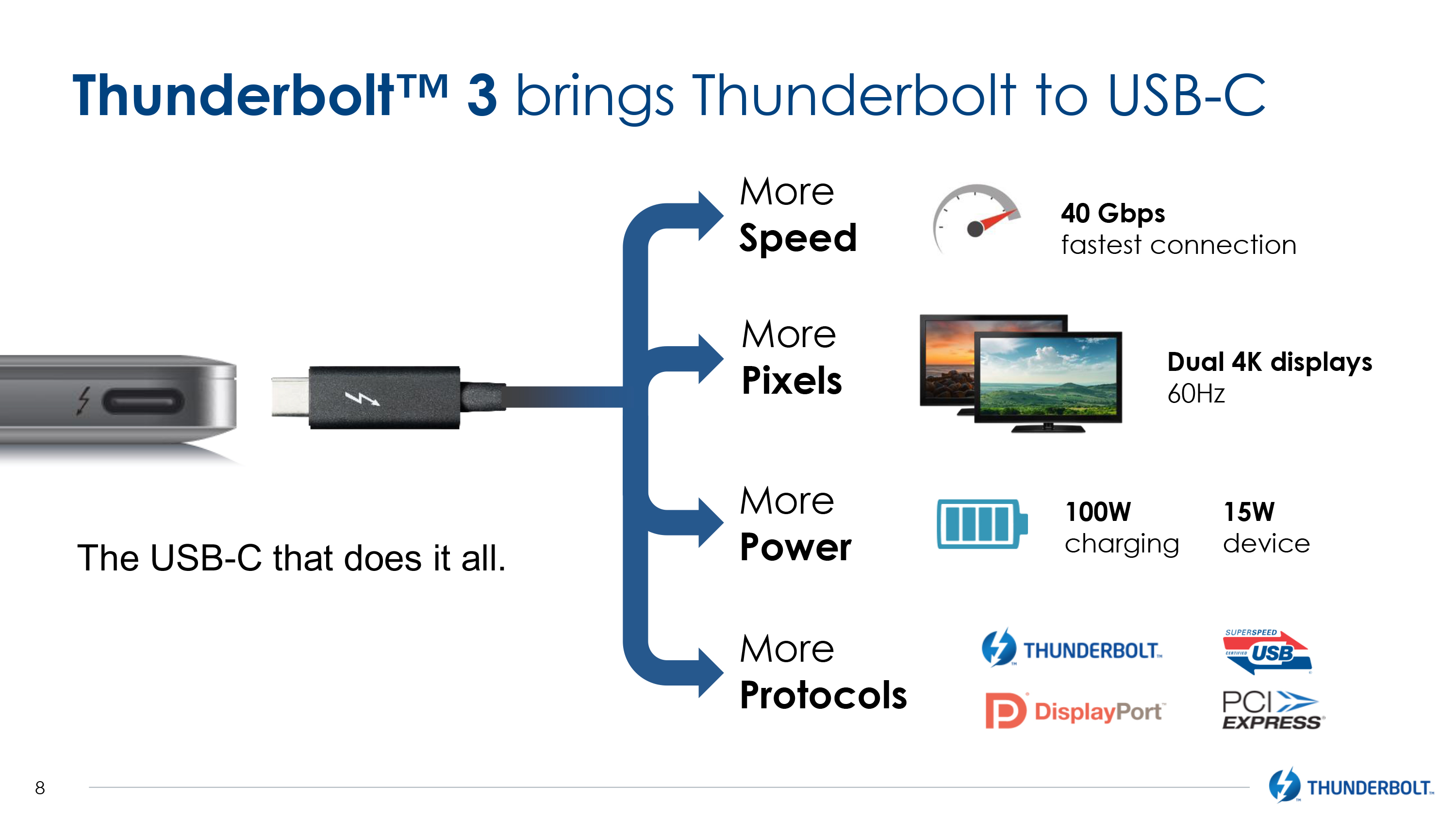 3 Thunderbolt Will Provide 40 Gbps Using Reversible USB-C Connector