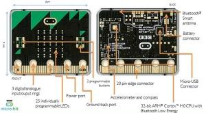 BBC Micro:bit features, pinouts, etc.