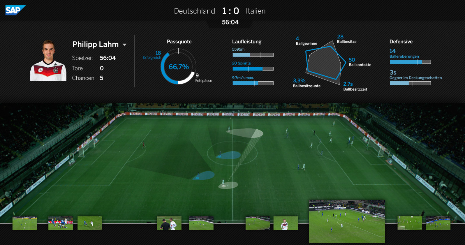 A screenshot of the German football team's Match Insights program.