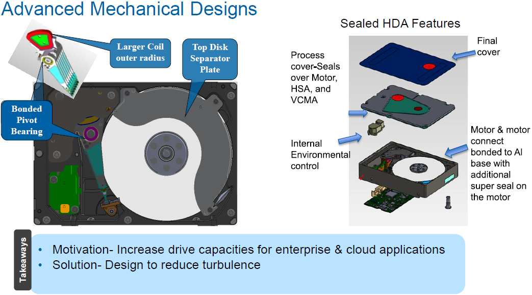 This diagram of Seagate's helium tech kind of gives us a bit of useful info. Kinda.