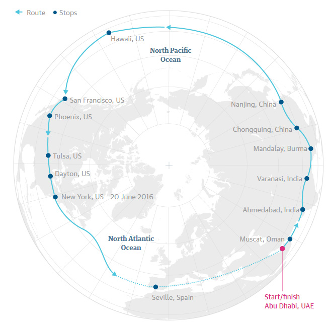 A rather handy graphic showing Solar Impulse 2's flight path around Earth.