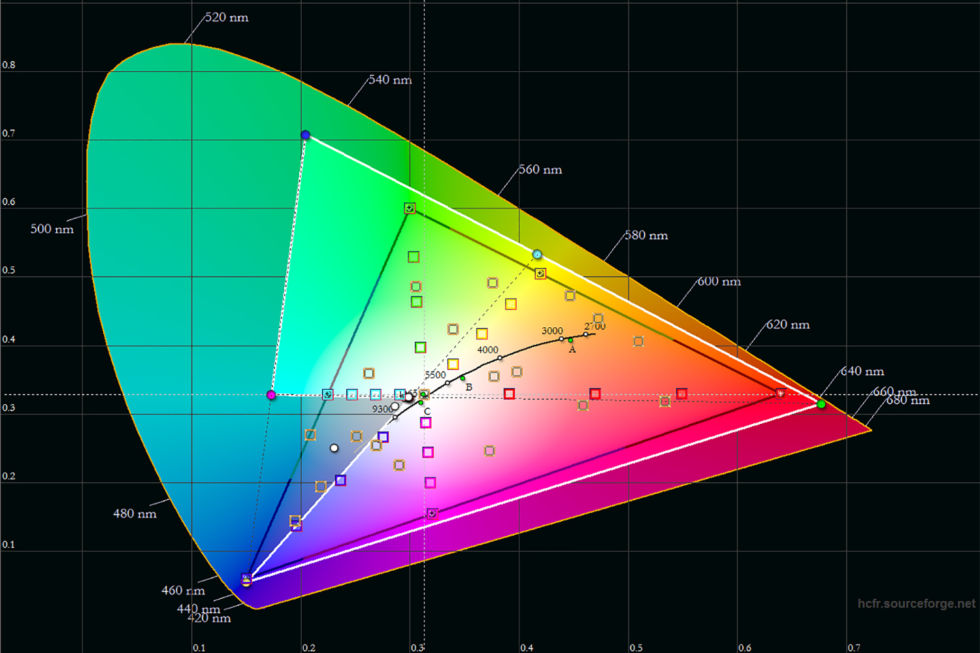 The largest triangle seen here represents the Z27x's native colour range, while the darker one inside represents sRGB. It shows quite how much deeper the monitor's colour reproduction is.