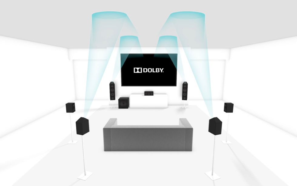 This picture shows a full 7.1.4 Dolby Atmos setup with four sets of upward firing drivers.