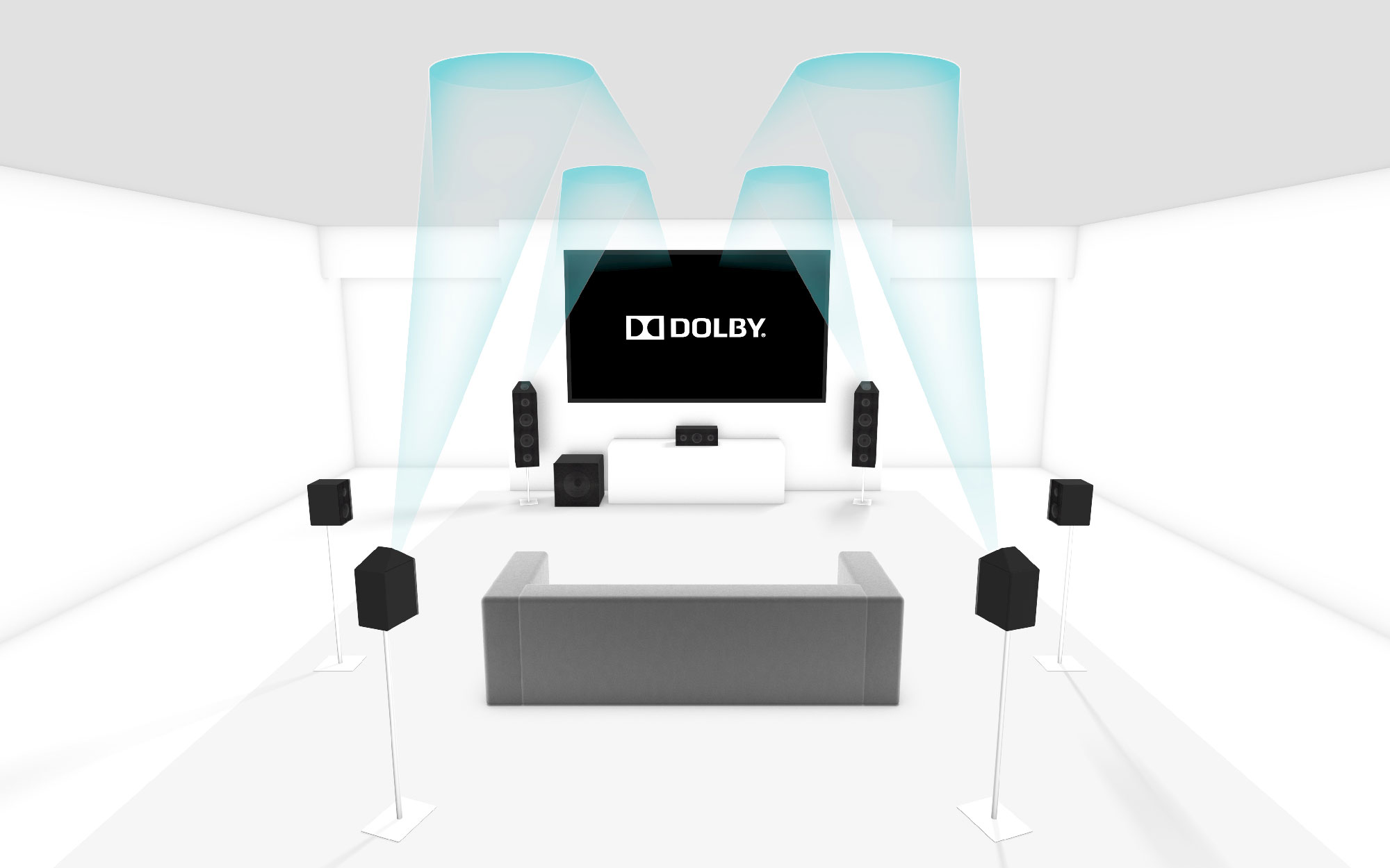 Dolby Atmos at home: Does bouncing sound off a ceiling really work ...