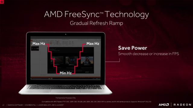 Radeon Crimson ReLive driver: More performance, less power