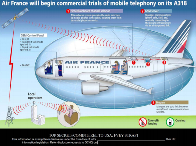 GCHQ's Thieving Magpie presentation explains how in-flight mobile works.