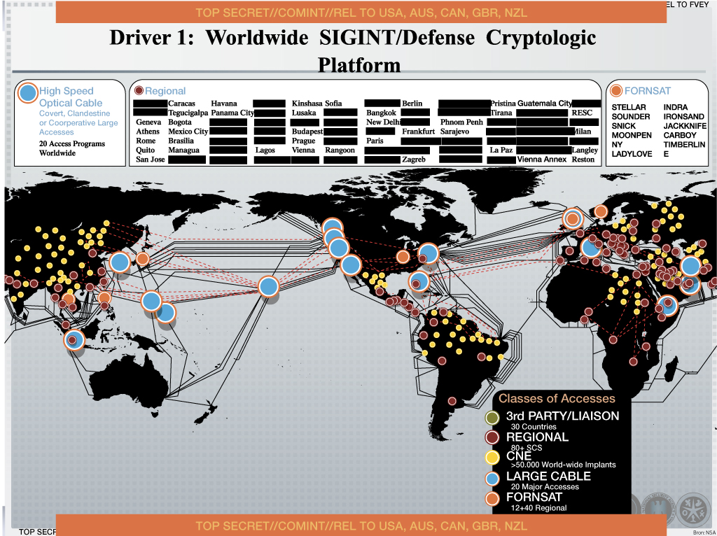 NSA/Five Eyes sigint network.