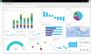 Power BI creates dashboards like this.