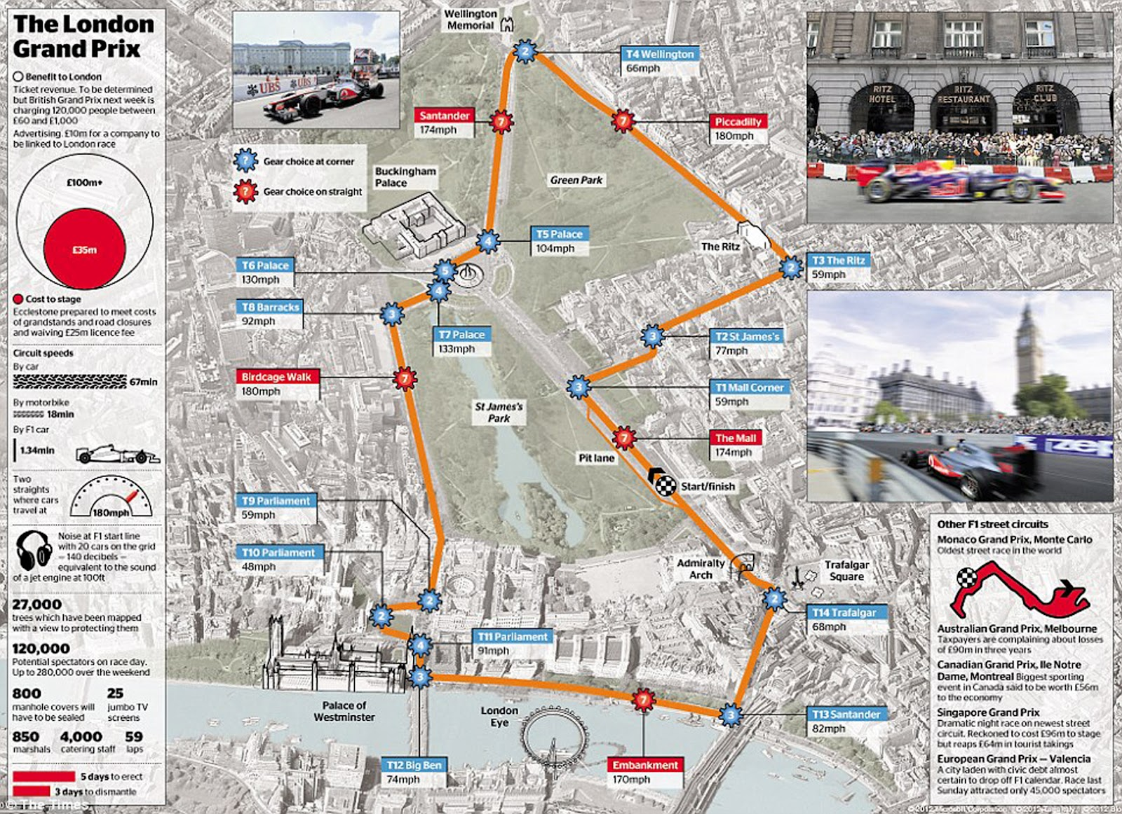 Formula 1, Formula E street races now legal on London ...