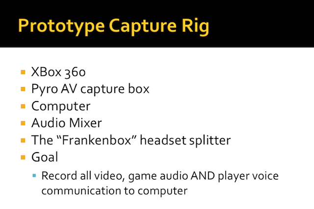 capture rig 4f0b4ab intro Xbox Live stakeouts and console searches
