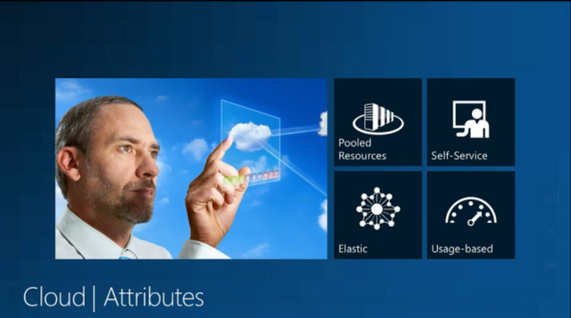 Microsoft's definition of cloud, as presented by Anderson