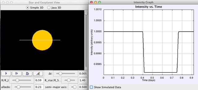 Το Open Source Physics είναι γραμμένο σε Java και μπορεί να χρησιμοποιηθεί σε ποικιλία υπολογιστικών συστημάτων